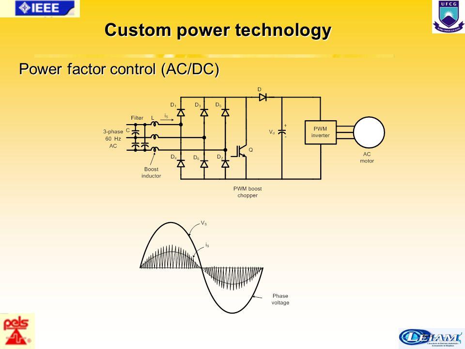 25/63 Bose Power factor control (AC/DC) Custom power technology