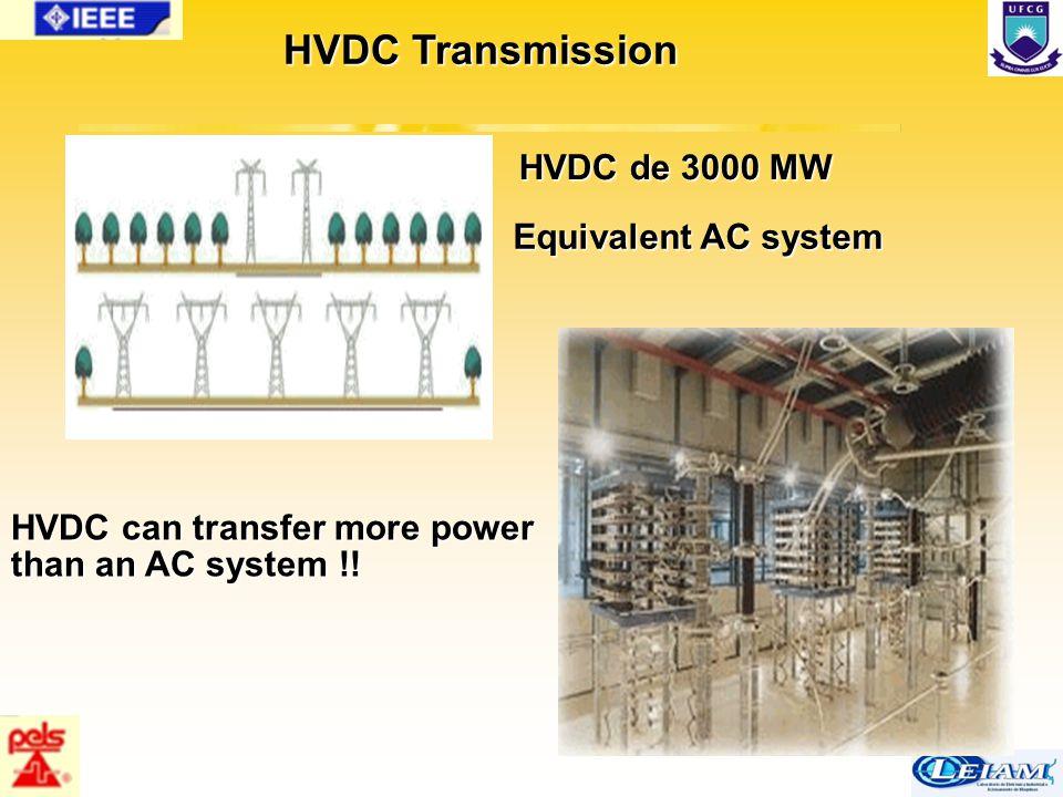 29/63 HVDC Transmission HVDC can transfer more power than an AC system !! HVDC de 3000 MW Equivalent AC system