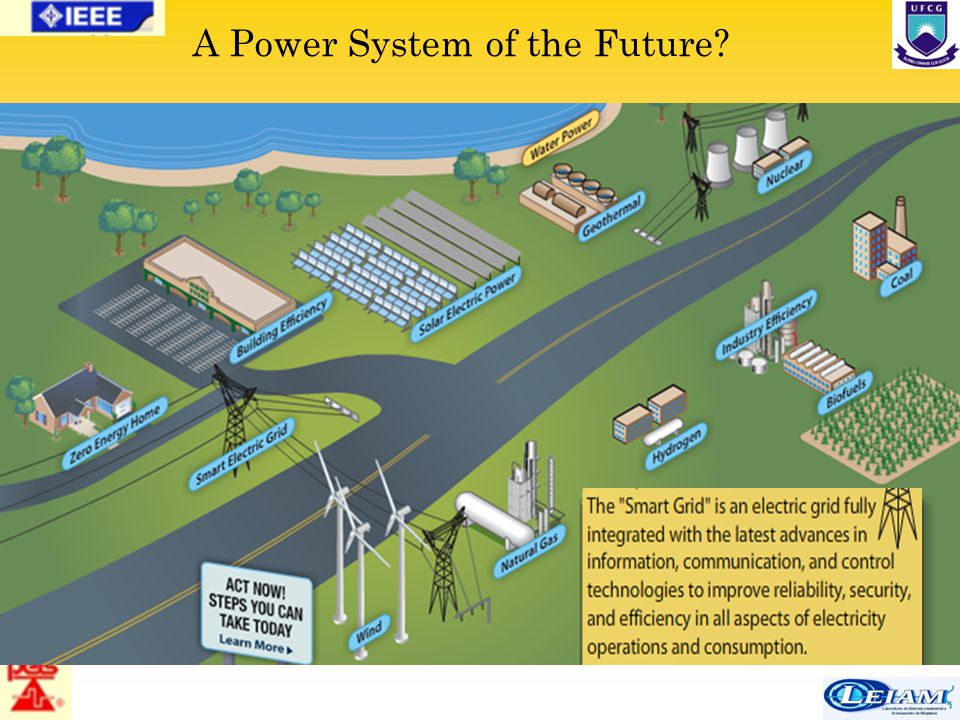 34/63 A Power System of the Future?