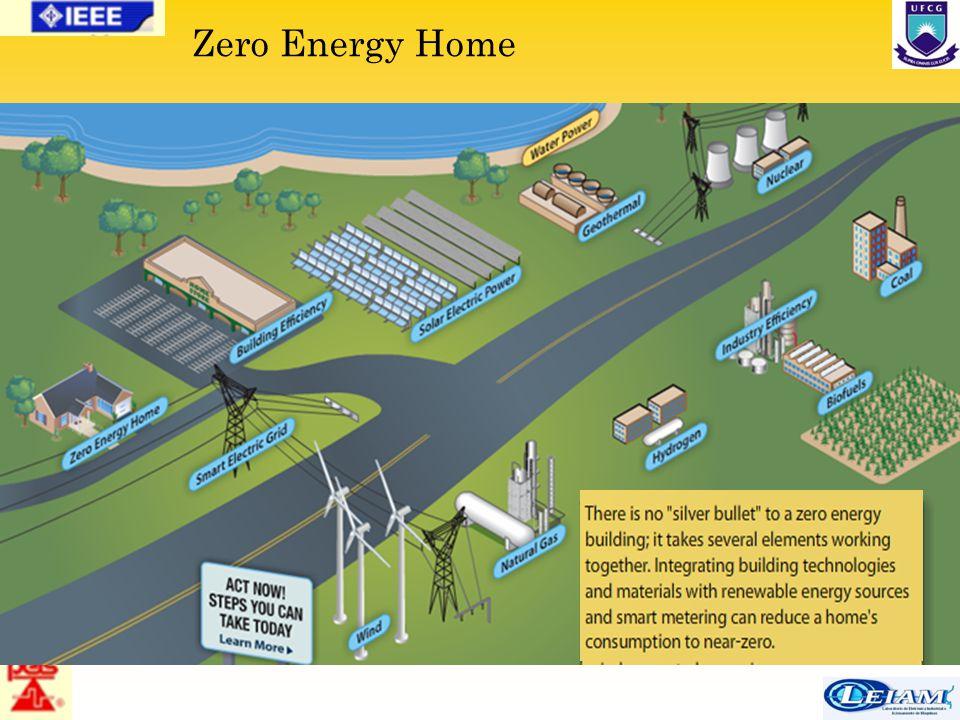 35/63 Zero Energy Home