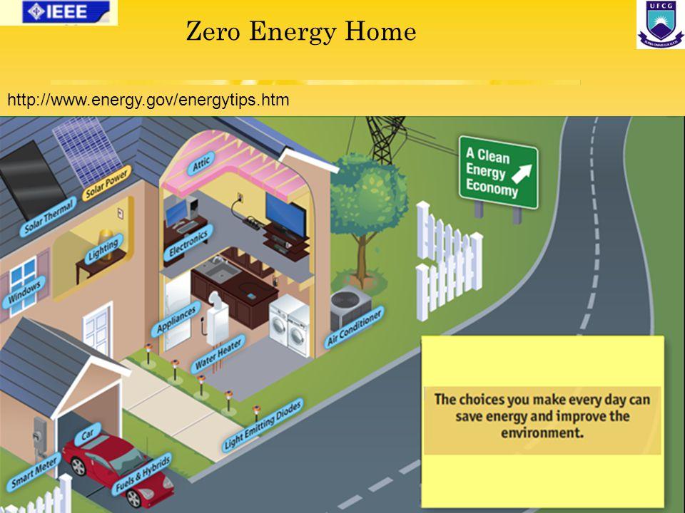 36/63 Zero Energy Home http://www.energy.gov/energytips.htm