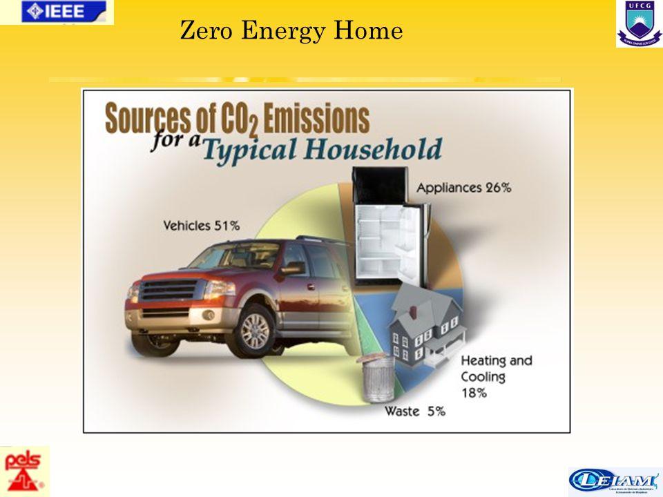 37/63 Zero Energy Home
