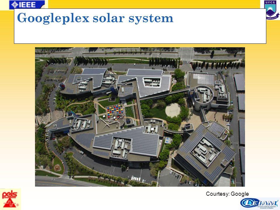 42/63 Googleplex solar system Courtesy: Google