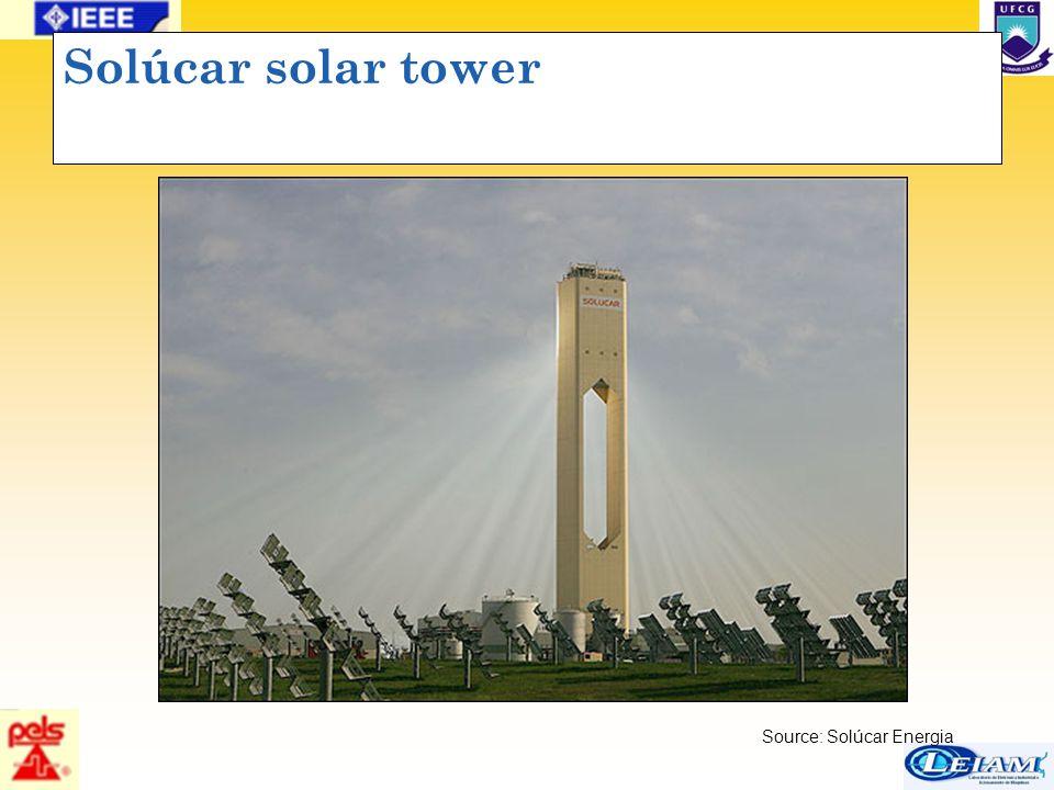 44/63 Solúcar solar tower Source: Solúcar Energia