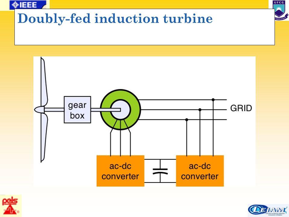 46/63 Doubly-fed induction turbine