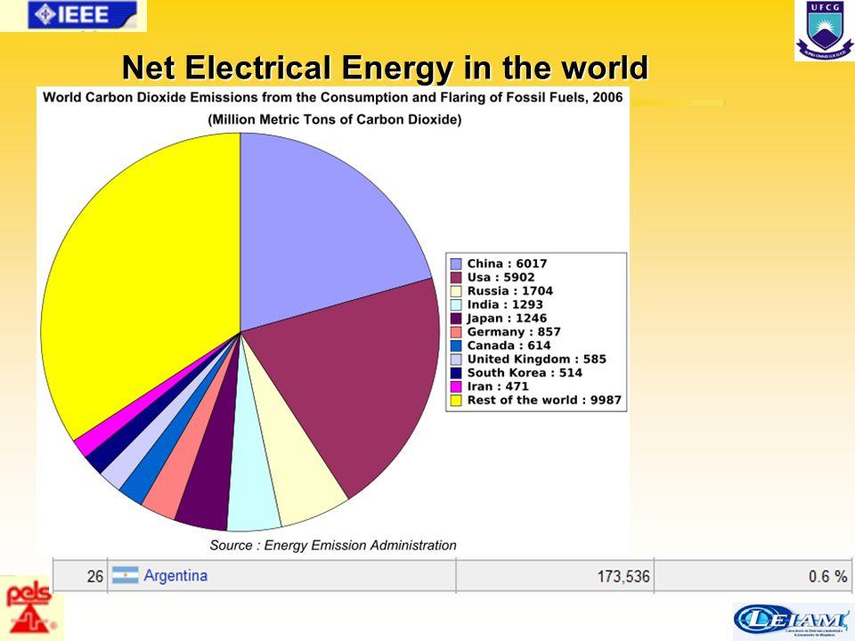 26/63 Experimental results: input current (larger: 1 A/div) and mains voltage (smaller: 50V/div).