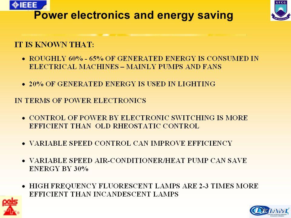 53/63 Bose Power electronics and energy saving