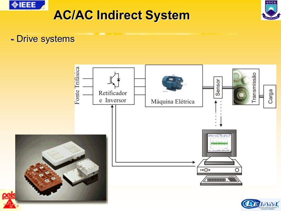 54/63 AC/AC Indirect System - Drive systems