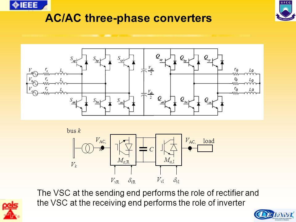 55/63 AC/AC three-phase converters bus k VvRVvR VkVk M a,R vRvR V AC, R C load M a,I VvIVvI vIvI V AC, I The VSC at the sending end performs the r
