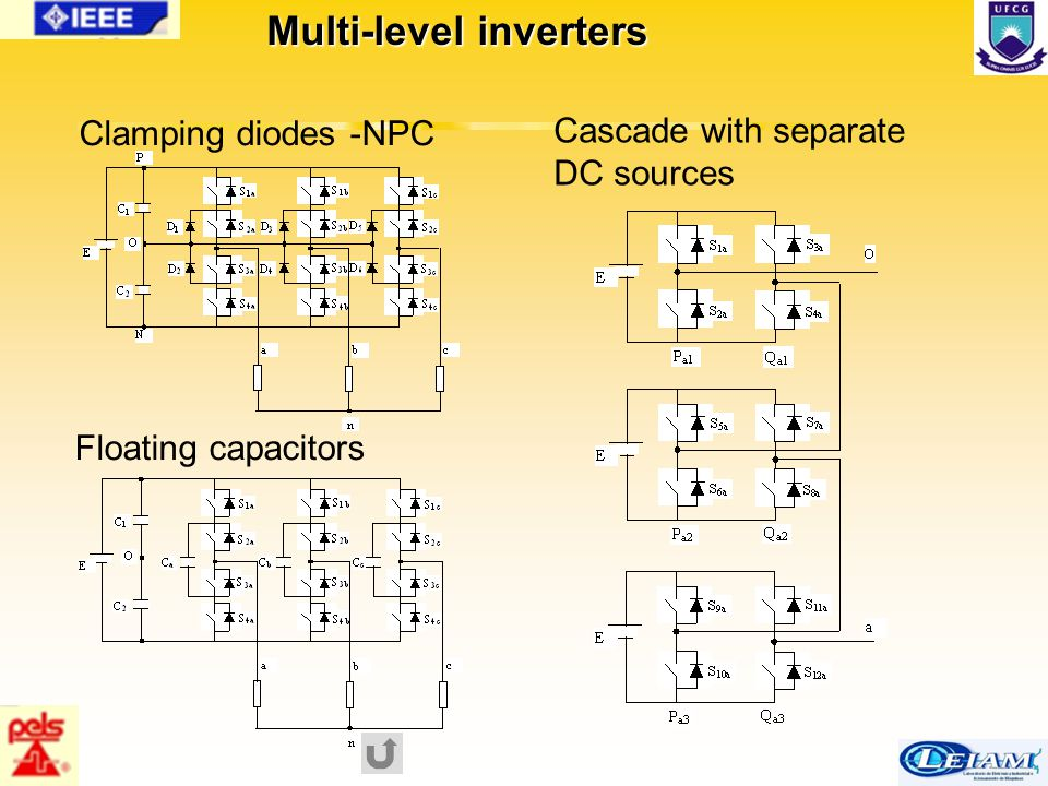 58/63 Clamping diodes -NPC Multi-level inverters Floating capacitors Cascade with separate DC sources