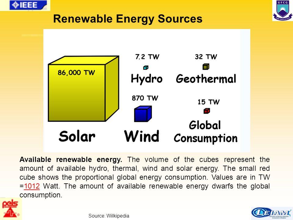 7/63 Transmission Hydro AC AC Use of energy 120 – 765 kV AC