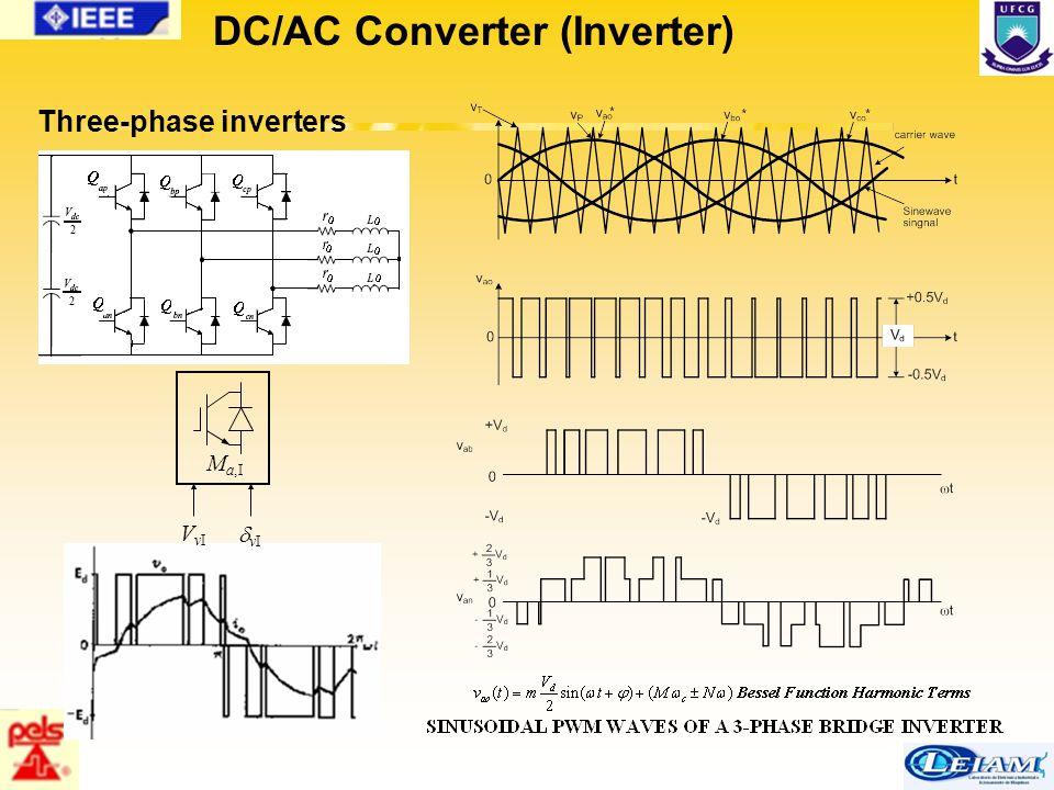 61/63 Three-phase inverters DC/AC Converter (Inverter) M a,I VvIVvI vIvI