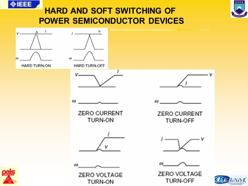 64/63 Bose HARD AND SOFT SWITCHING OF POWER SEMICONDUCTOR DEVICES
