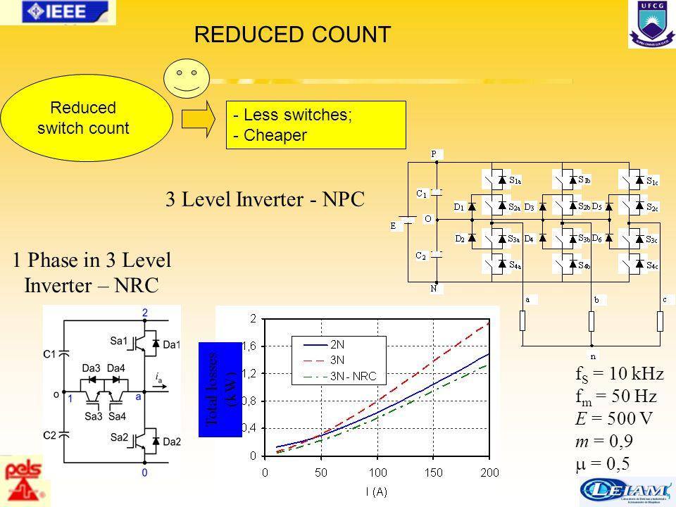 68/63 1 Phase in 3 Level Inverter – NRC REDUCED COUNT 3 Level Inverter - NPC Total losses (kW) f S = 10 kHz f m = 50 Hz E = 500 V m = 0,9  = 0,5 Redu