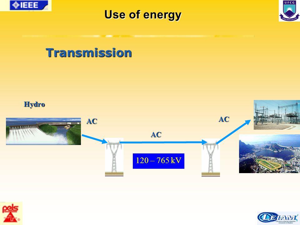 8/63 Industry Motor drive Fans, etc Distribution Motor drive Computers Use of Energy 3 – 34 kV 400 V