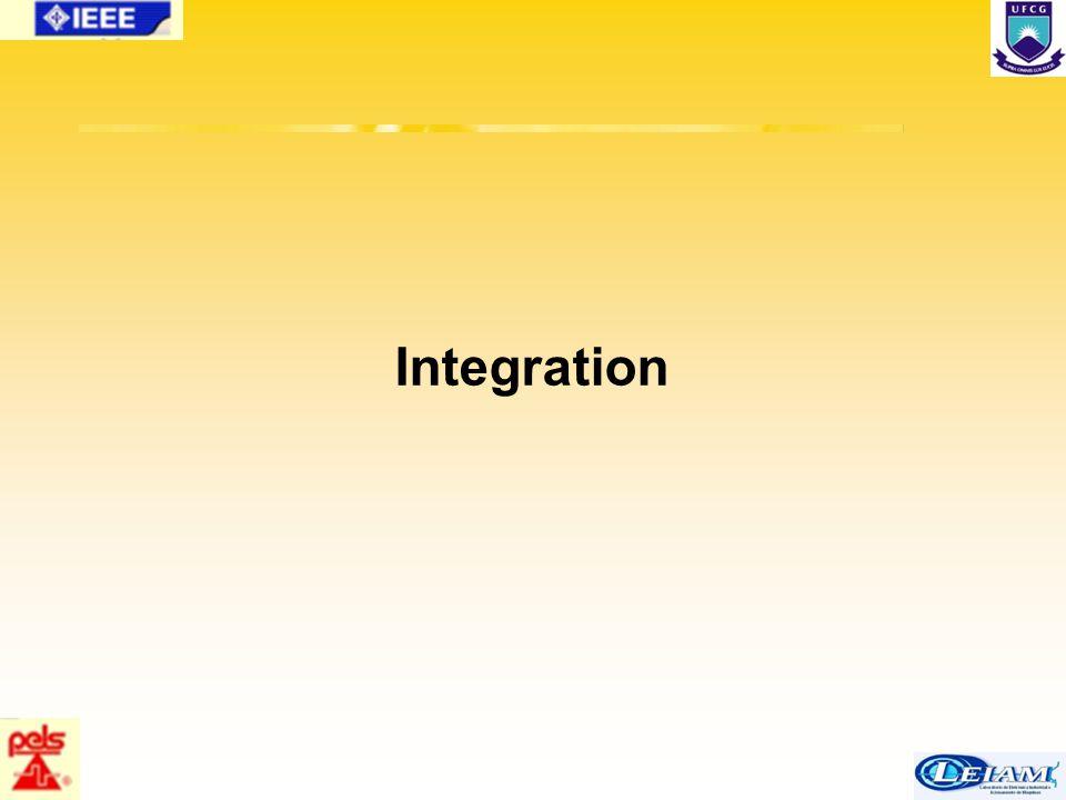 71/63 Integration