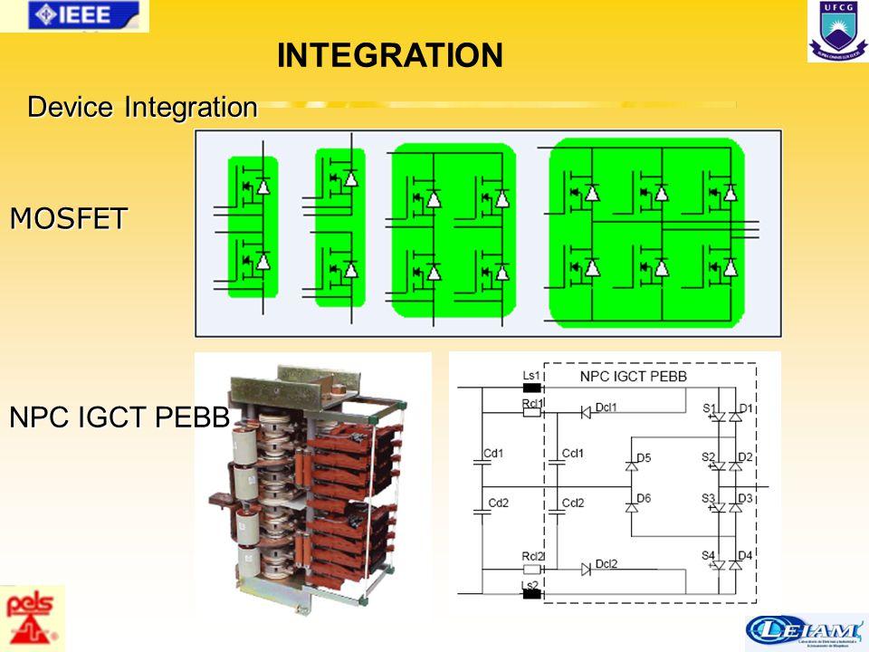 73/63 Device Integration MOSFET INTEGRATION NPC IGCT PEBB
