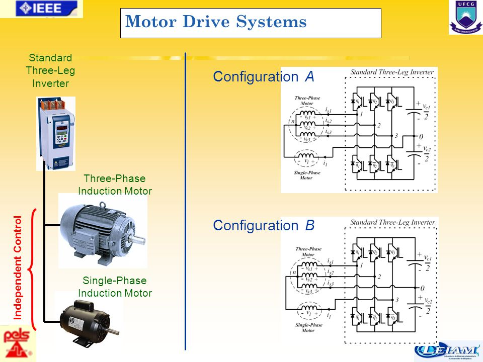 75/63 Motor Drive Systems Standard Three-Leg Inverter Three-Phase Induction Motor Single-Phase Induction Motor Independent Control Configuration A Con