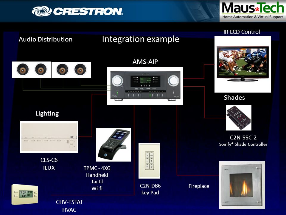 Living RoomDining Room C2N-SSC-2 Somfy® Shade Controller TPMC - 4XG Handheld Tactil Wi-fi CLS-C6 ILUX AMS-AIP Integration example IR LCD Control C2N-DB6 key Pad Audio Distribution Lighting Shades Fireplace CHV-TSTAT HVAC