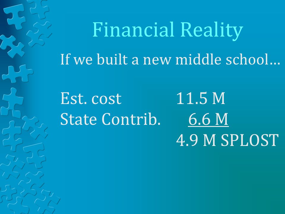Financial Reality If we built a new middle school… Est.