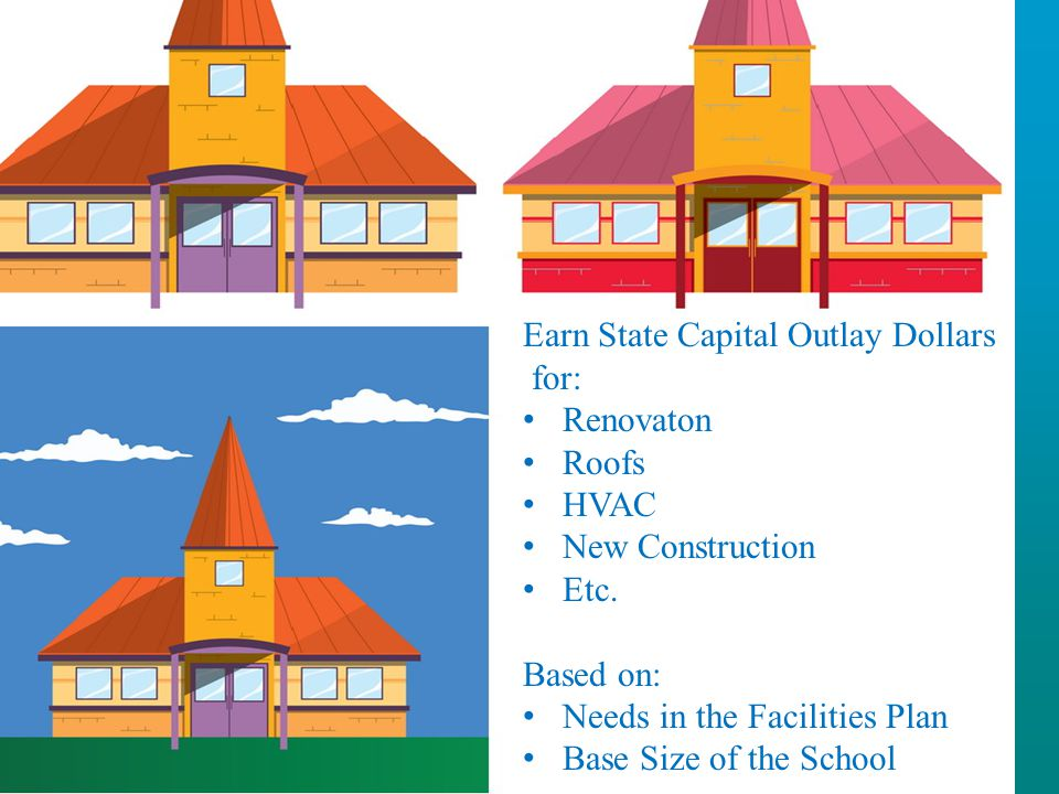 Earn State Capital Outlay Dollars for: Renovaton Roofs HVAC New Construction Etc. Based on: Needs in the Facilities Plan Base Size of the School
