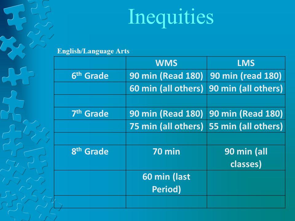 WMSLMS 6 th Grade 90 min (match Rd.180) 90 min (all classes) 60 min.