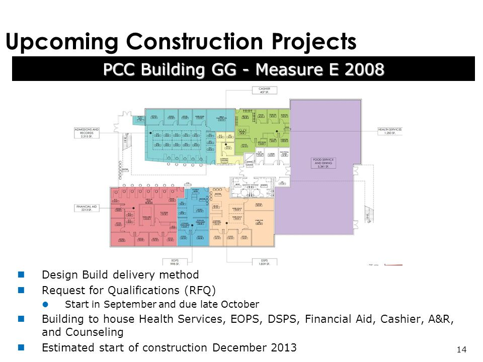 Upcoming Construction Projects PCC Building GG - Measure E 2008 14 Design Build delivery method Request for Qualifications (RFQ) Start in September and due late October Building to house Health Services, EOPS, DSPS, Financial Aid, Cashier, A&R, and Counseling Estimated start of construction December 2013