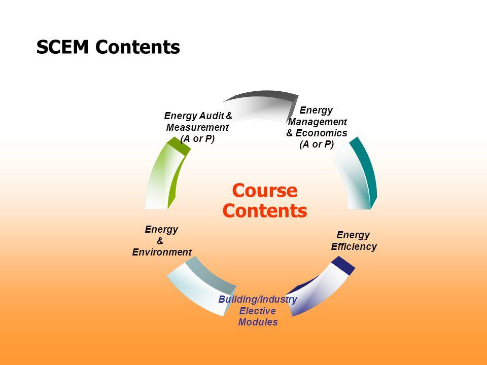 Course Contents SCEM Contents