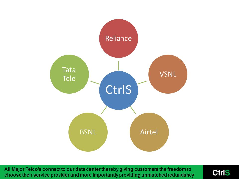 CtrlS RelianceVSNLAirtelBSNL Tata Tele All Major Telco's connect to our data center thereby giving customers the freedom to choose their service provider and more importantly providing unmatched redundancy