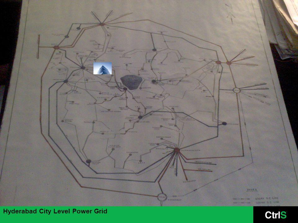 Hyderabad City Level Power Grid