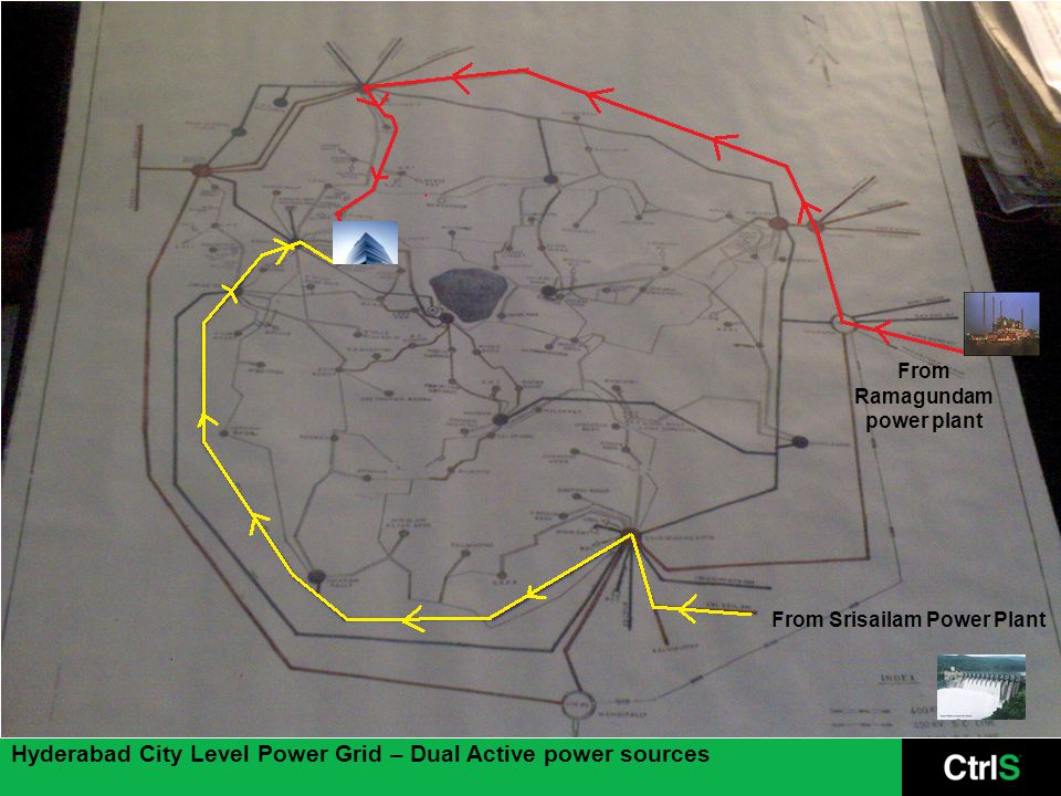 From Srisailam Power Plant From Ramagundam power plant Hyderabad City Level Power Grid – Dual Active power sources