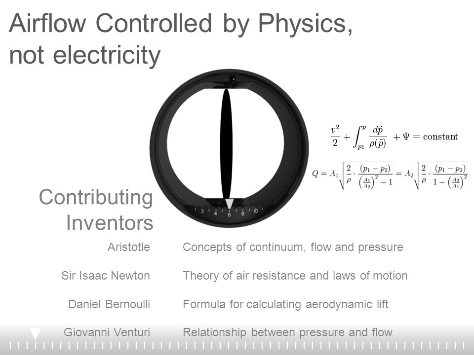 I I I I I I I I I I I I I I I I I I I I I I I I I I I I I I I I I I I I I I I I I I I I I I I I I I I I I I I Contributing Inventors Concepts of continuum, flow and pressure Theory of air resistance and laws of motion Formula for calculating aerodynamic lift Relationship between pressure and flow Aristotle Sir Isaac Newton Daniel Bernoulli Giovanni Venturi Airflow Controlled by Physics, not electricity