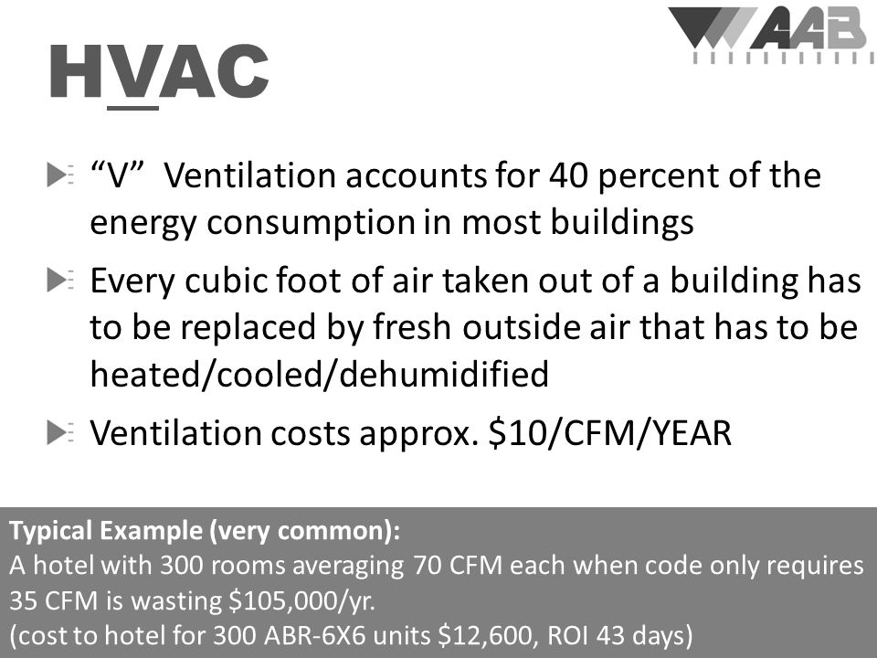 I I I I I I I I I I I I I I I I I I I I I I I I I I I I I I I I I I I I I I I I I I I I I I I I I I I I I I I HVAC V Ventilation accounts for 40 percent of the energy consumption in most buildings Every cubic foot of air taken out of a building has to be replaced by fresh outside air that has to be heated/cooled/dehumidified Ventilation costs approx.