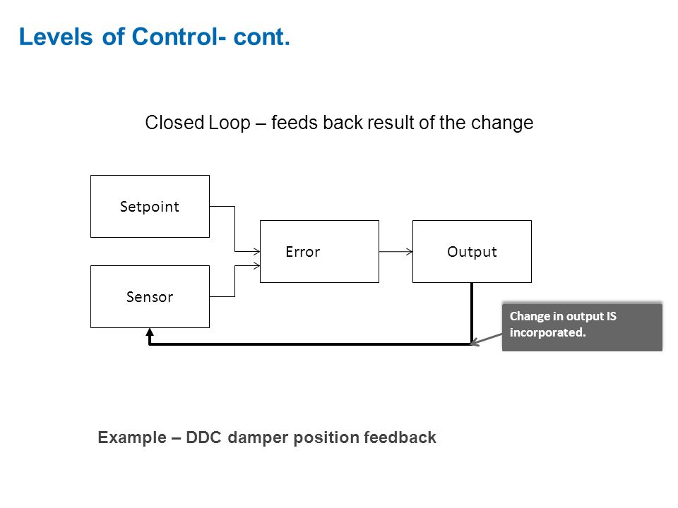 2. Levels of Control- cont.