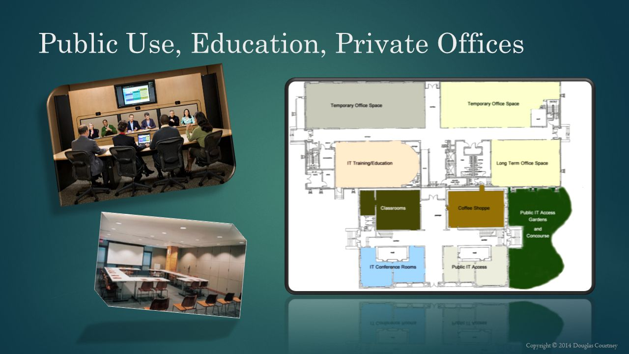 Public Use, Education, Private Offices