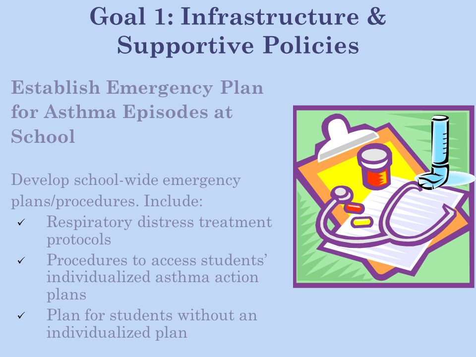 Goal 1: Infrastructure & Supportive Policies Establish Emergency Plan for Asthma Episodes at School Develop school-wide emergency plans/procedures.