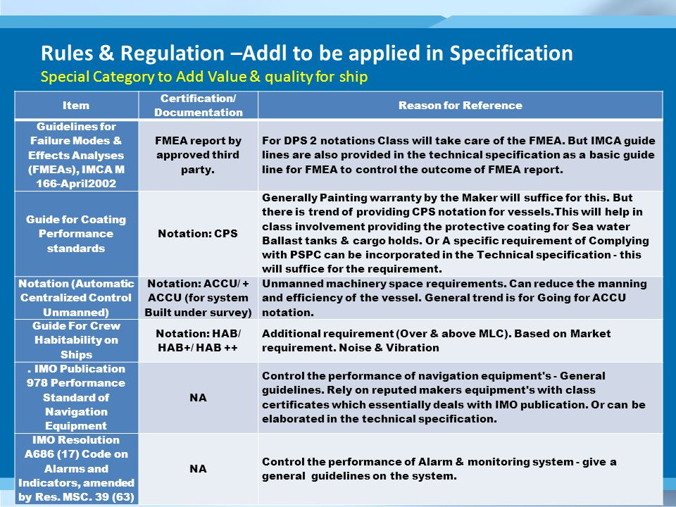 Rules & Regulation –Addl to be applied in Specification Special Category to Add Value & quality for ship Item Certification/ Documentation Reason for Reference Guidelines for Failure Modes & Effects Analyses (FMEAs), IMCA M 166-April2002 FMEA report by approved third party.