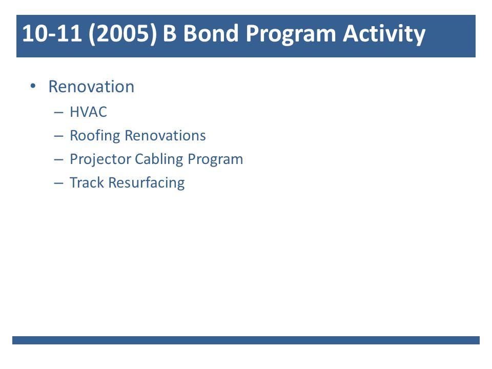 10-11 (2005) B Bond Program Activity Renovation – HVAC – Roofing Renovations – Projector Cabling Program – Track Resurfacing