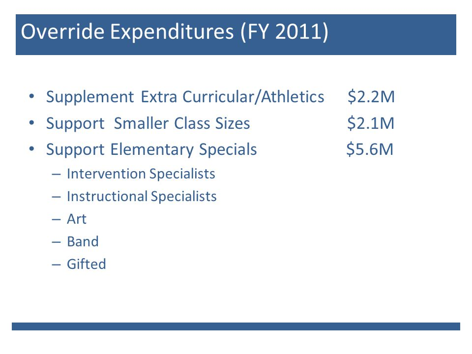 Override Expenditures (FY 2011) Supplement Extra Curricular/Athletics $2.2M Support Smaller Class Sizes $2.1M Support Elementary Specials $5.6M – Intervention Specialists – Instructional Specialists – Art – Band – Gifted