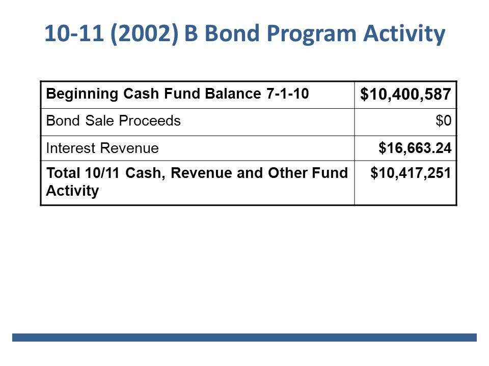 10-11 (2002) B Bond Program Activity Beginning Cash Fund Balance 7-1-10 $10,400,587 Bond Sale Proceeds $0 Interest Revenue$16,663.24 Total 10/11 Cash, Revenue and Other Fund Activity $10,417,251