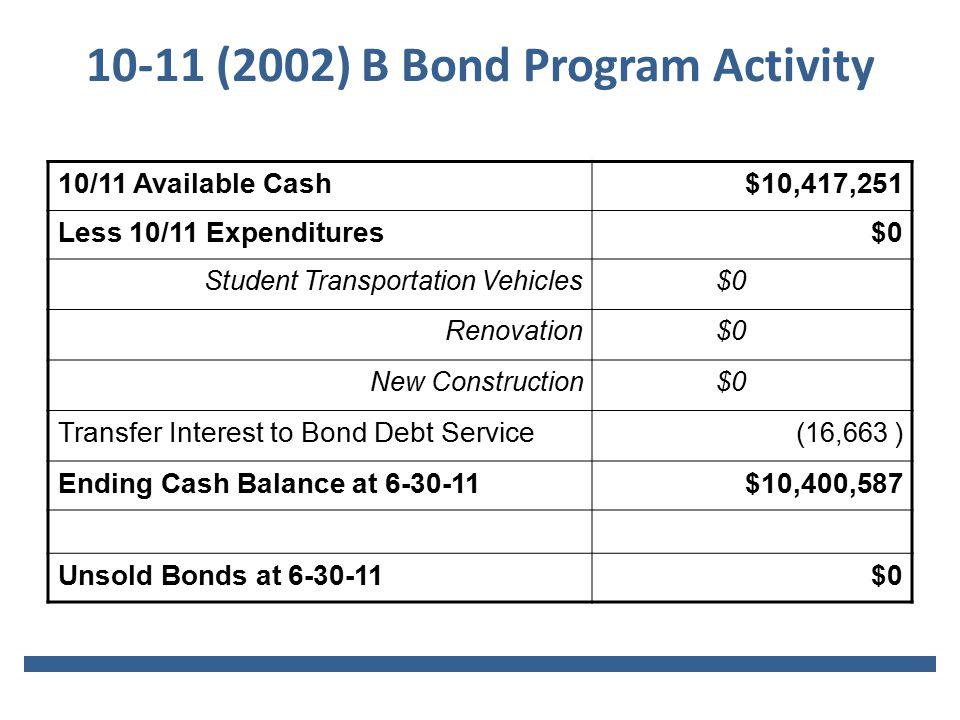 10-11 (2002) B Bond Program Activity 10/11 Available Cash$10,417,251 Less 10/11 Expenditures$0 Student Transportation Vehicles $0 Renovation $0 New Construction$0 Transfer Interest to Bond Debt Service( 16,663 ) Ending Cash Balance at 6-30-11$10,400,587 Unsold Bonds at 6-30-11$0