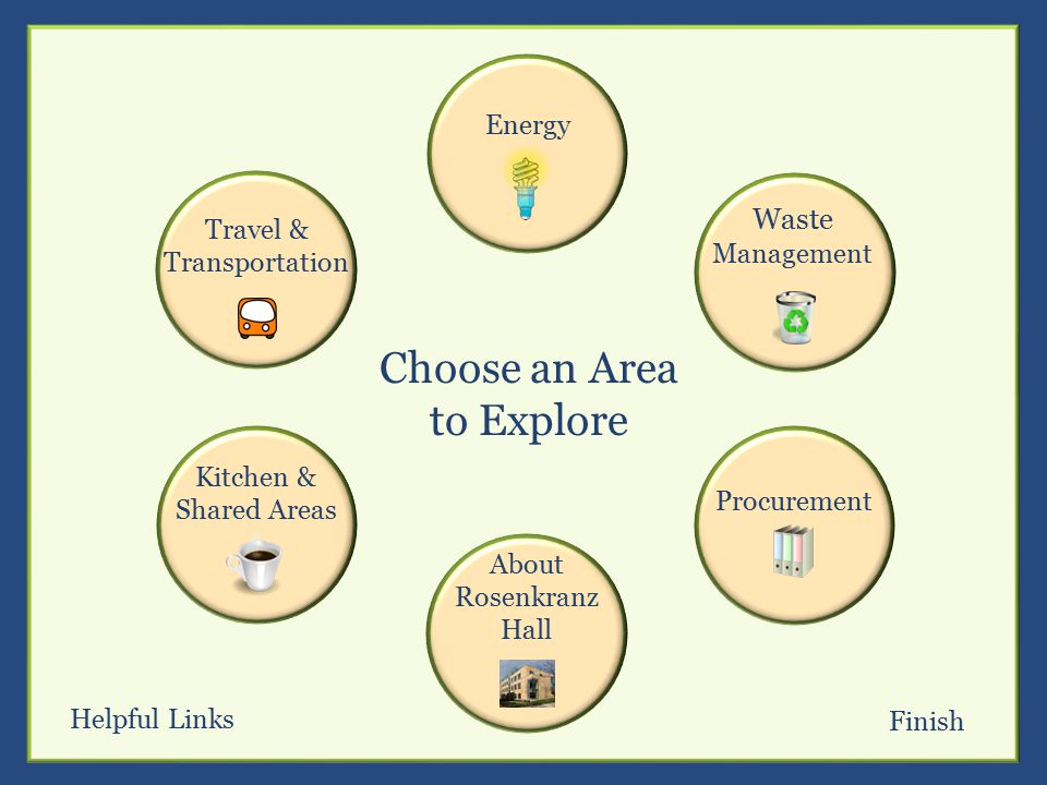 Choose an Area to Explore Energy Waste Management Procurement Kitchen & Shared Areas Travel & Transportation Helpful Links Finish About Rosenkranz Hal