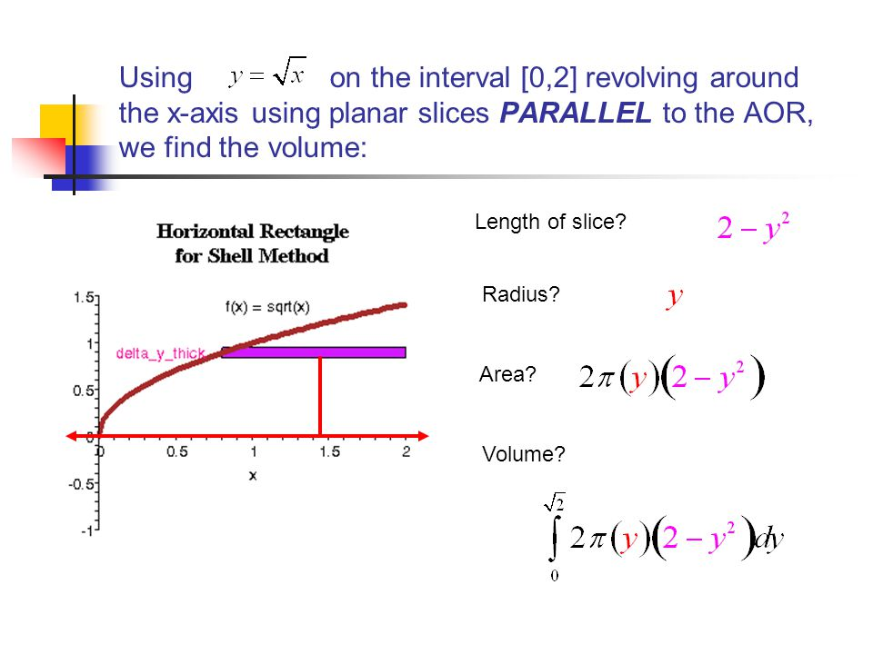 Using on the interval [0,2] revolving around the x-axis using planar slices PARALLEL to the AOR, we find the volume: Radius? Length of slice? Area? Vo