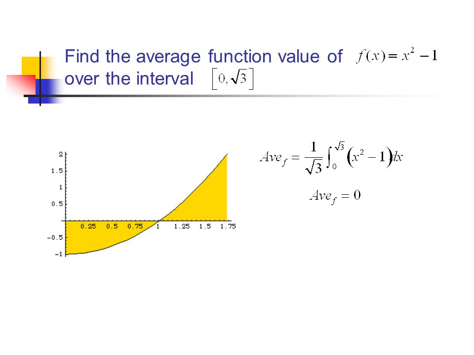 Find the average function value of over the interval