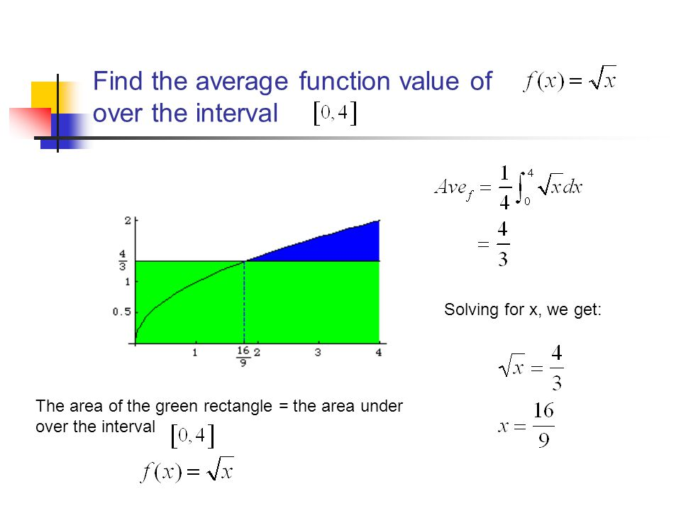 Solving for x, we get: The area of the green rectangle = the area under over the interval