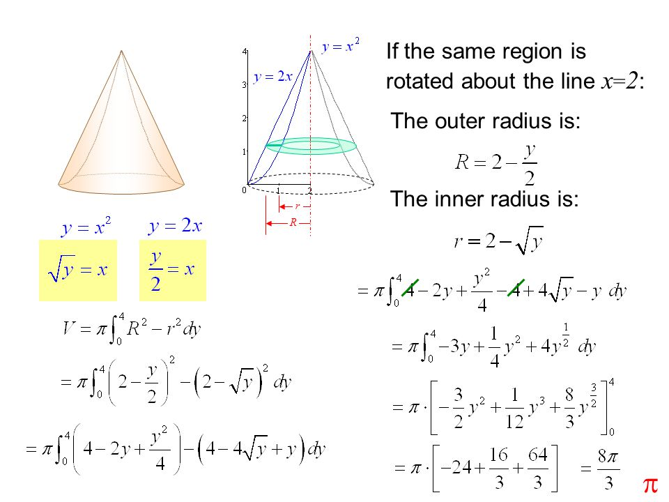 If the same region is rotated about the line x = 2 : The outer radius is: R The inner radius is: r 