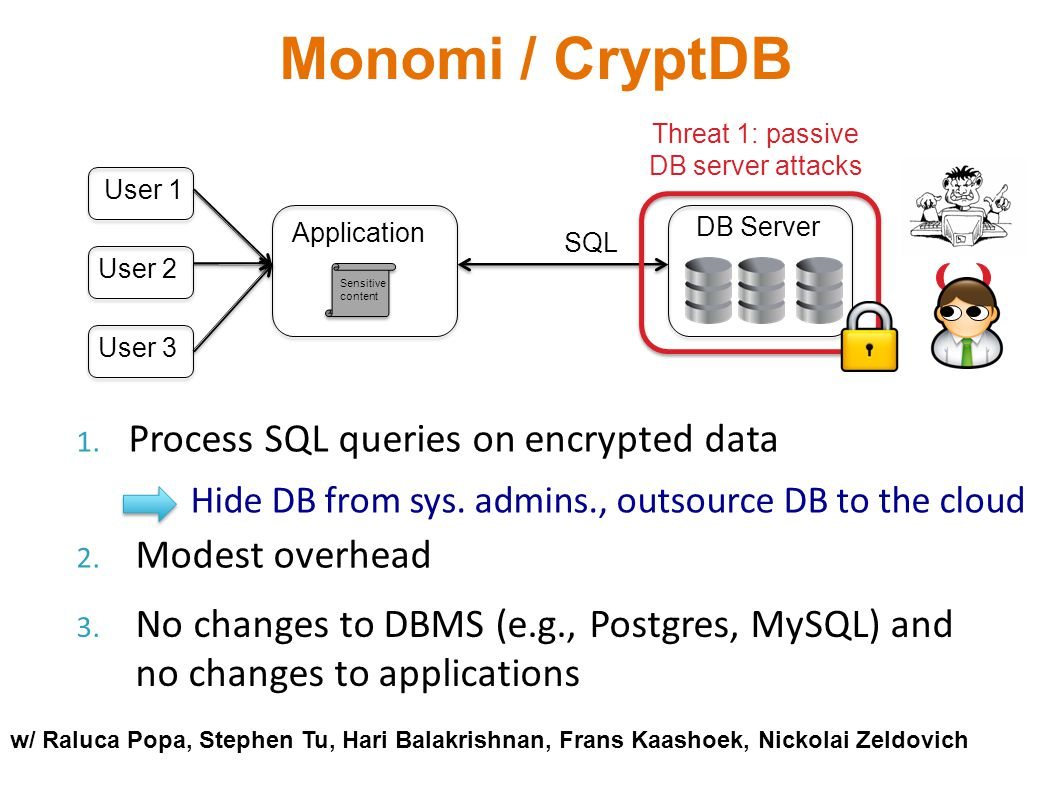 1. Process SQL queries on encrypted data Hide DB from sys. admins., outsource DB to the cloud 2. Modest overhead Monomi / CryptDB 3. No changes to DBM