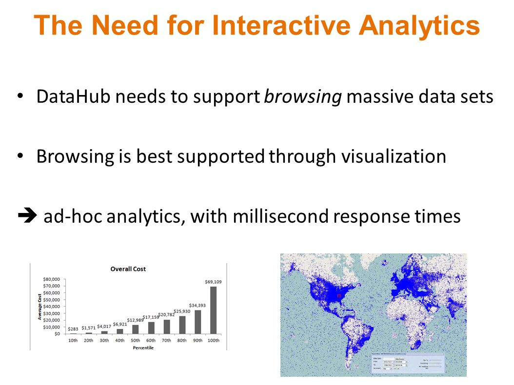 The Need for Interactive Analytics DataHub needs to support browsing massive data sets Browsing is best supported through visualization  ad-hoc analy