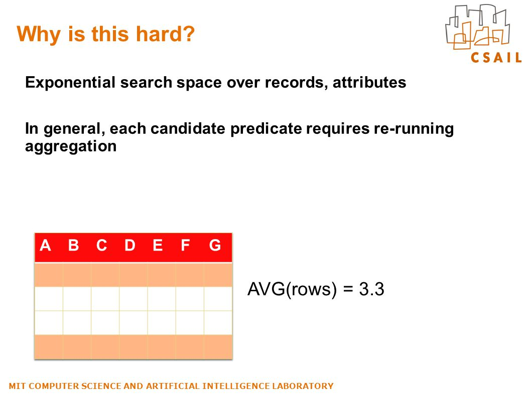 Why is this hard? Exponential search space over records, attributes In general, each candidate predicate requires re-running aggregation MIT COMPUTER