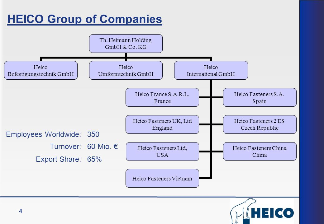 4 HEICO Group of Companies Th.Heimann Holding GmbH & Co.